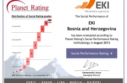 PR EKI Rating Certificate 2011-2012 - Social rating