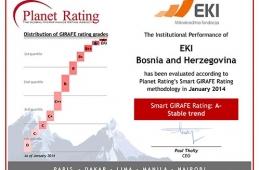 Odlična ocjena rada MKF EKI